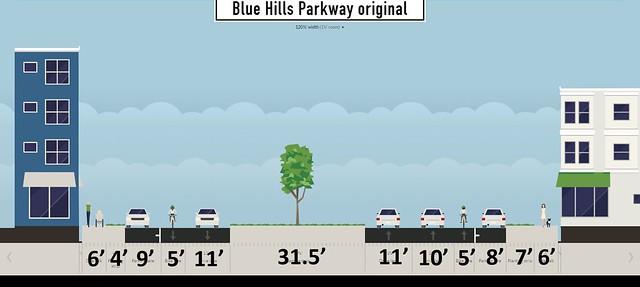 Blue Hills Parkway original