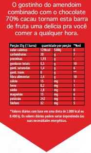 Tabela Nutricional - Paçoquinha