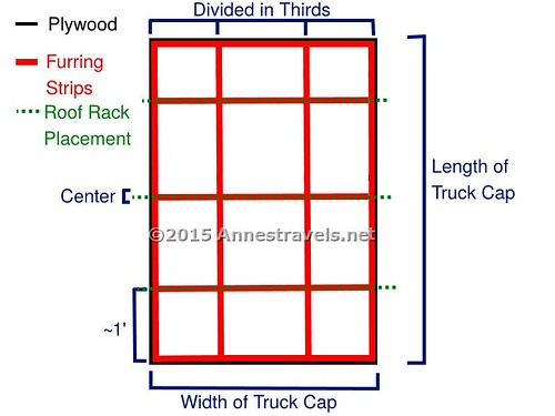 Diagram of the furring strip placements on the plywood base for our diy hard sided roof top camper