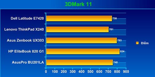 Đánh giá chi tiết AusPro BU201LA - Laptop doanh nhân đa nhu cầu sử dụng - 61655