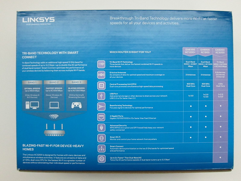 Linksys EA9200 - Box Back
