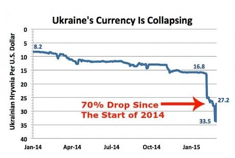 Інфляція в Україні сягнула 272%