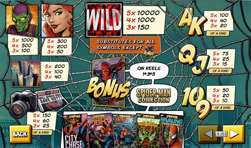 free Spider-Man: Attack of the Green Goblin slot payout