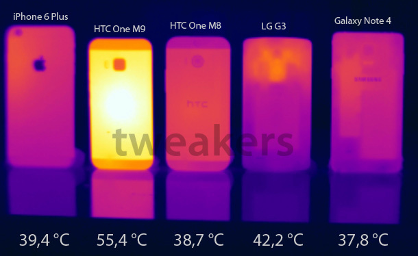 HTC One M9 are probleme cu temperaturile