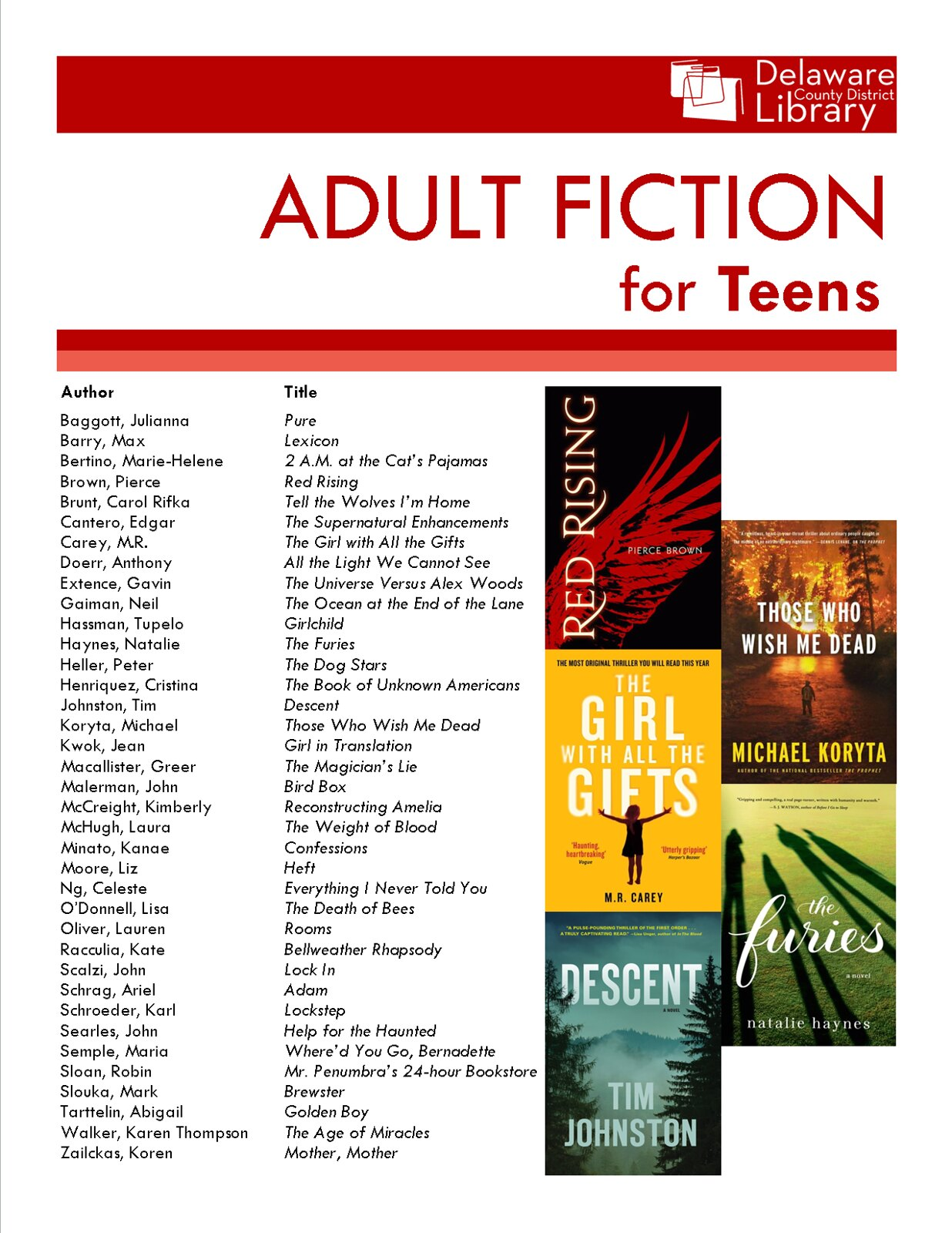 Girl nonfiction teen services blog teen