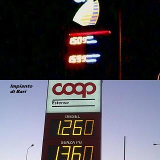 confronto prezzi carburante Turi