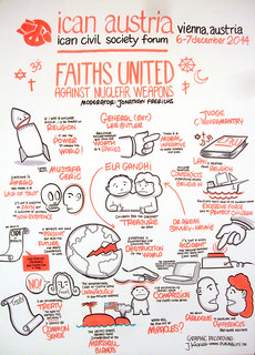 ICAN Civil Society Forum - Faiths United against Nuclear Weapons