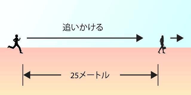 25メートル