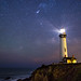 Pigeon Point Lighthouse by Steven G Wong I ELEMENT C PRODUCTIONS
