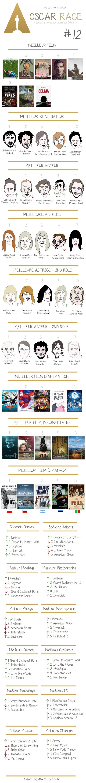 Dé'Z'Oscars 2015 #12