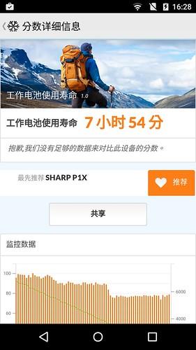 Sharp 日系旗艦返回台灣,許多不同的日本味 Sharp AQUOS P1 動手玩測評 (1) @3C 達人廖阿輝