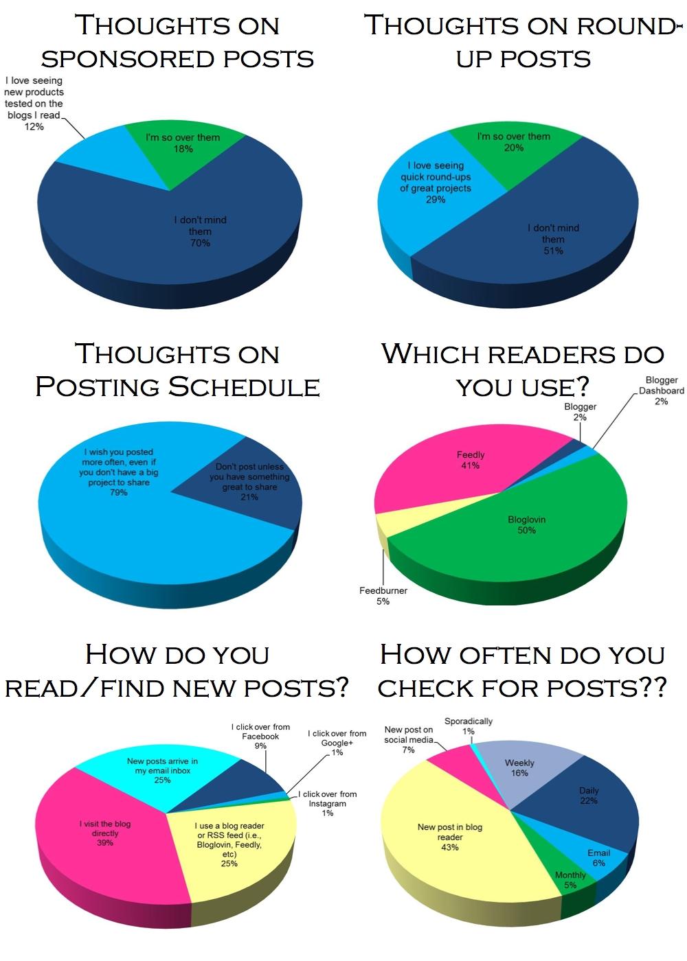 Reader Survey Graphics-006