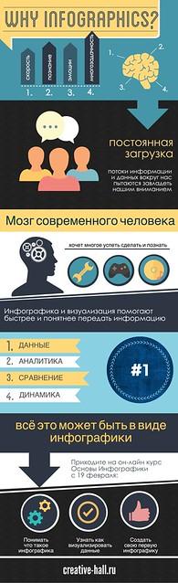 Основы инфографики_объявление