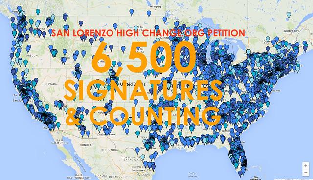 6500 SIGNATURES