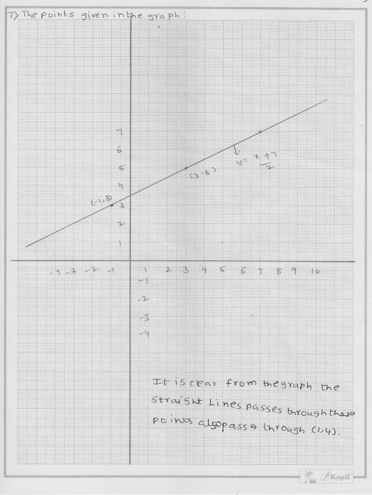 RD Sharma Class 9 Solutions Chapter 13 Linear Equations in Two Variables 33