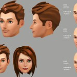 Sims4EarlyLODs