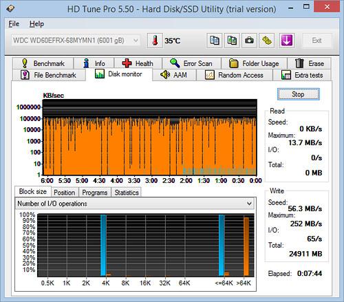 วัดประสิทธิภาพในระหว่างการก็อปปี้ไฟล์ไปฮาร์ดดิสก์อีกลูก ด้วย HD Tunr Pro 5.50