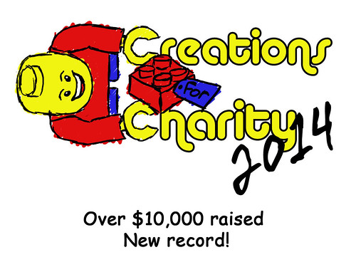 Over $10,000 raised