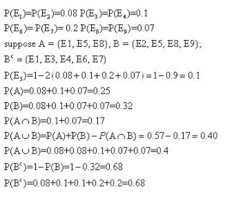 RD-Sharma-class-11 Solutions-Chapter-33-Probability-Ex-33.4-Q-28