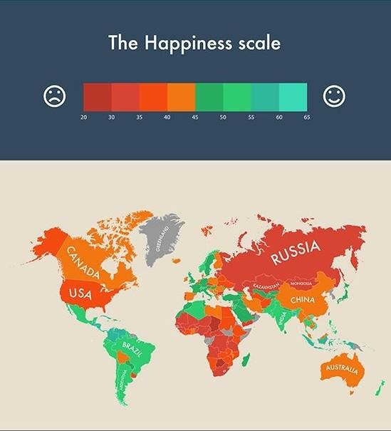 The Happiness scale