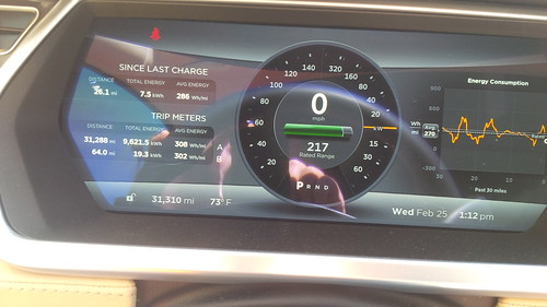 31,310 @TeslaMotors Model S Miles in the 310 area code!