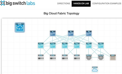 Big Cloud Fabric Hands-On Lab 2015-02-20 09-38-49