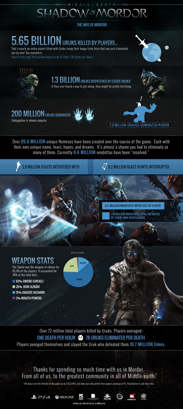 shadow-of-mordor-player-stats