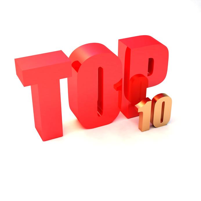 Top 10 Article