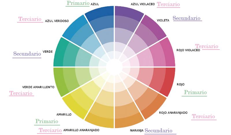 como-combinar-colores