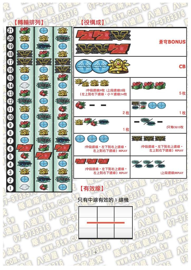 S244蒼穹之戰神  中文版攻略_Page_10
