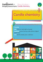 Candle Infosheet