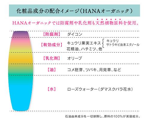 diagram09
