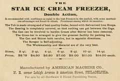 The Star Ice Cream Freezer, American Machine Company, Philadelphia, Pa. (Back)