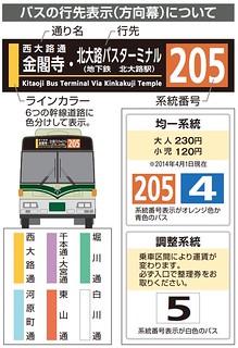 京都市営バス 行き先表示