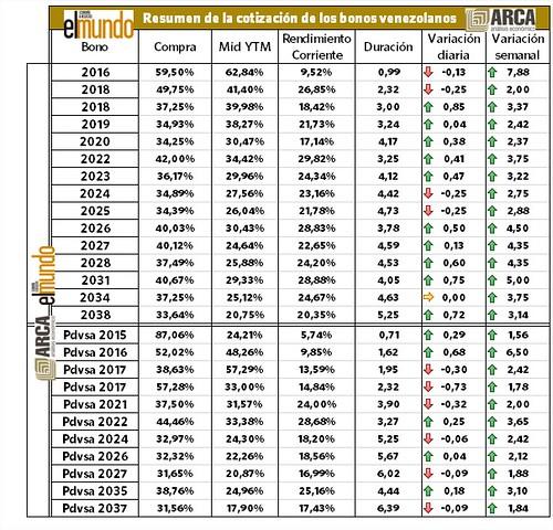 Microsoft Excel - Formato bonos  [Modo de compatibilidad]