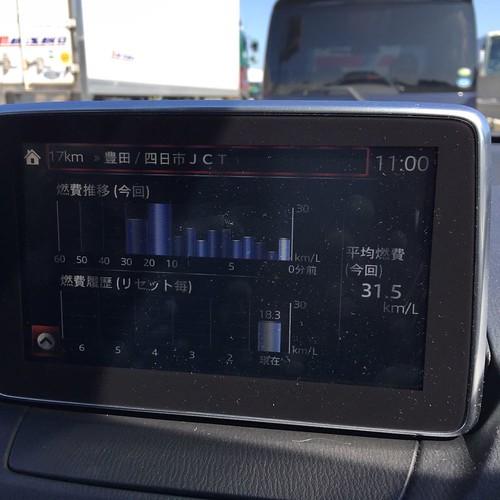 31.5km/L
