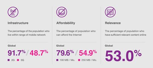 グローバルな接続の状態| Facebookのニュース 2015-03-05 08-38-05