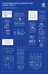 Infographic_Print_outline copyInfographic: Pharmaceutical Industry & Global Health - IFPMA FACTS & FIGURES 2014