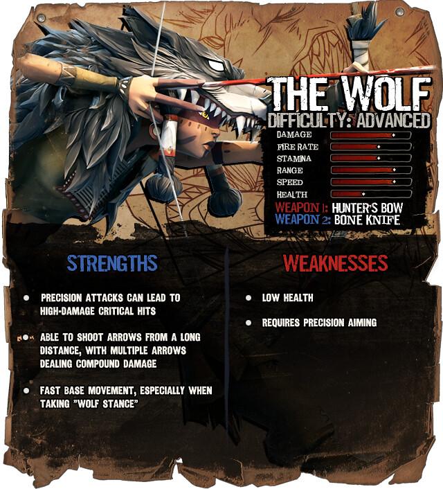 Secret Ponchos: The Wolf