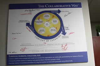 The Collaborative Way