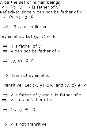 RD Sharma Class 12 Solutions Chapter 1 Relations Ex 1.1 Q1-iv