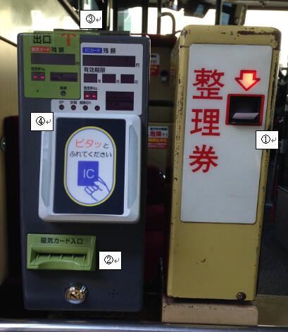 京都市営バス カード読取機/整理券発行機