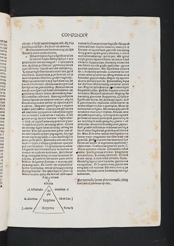 Woodcut diagram in Plato: Opera [Latin]
