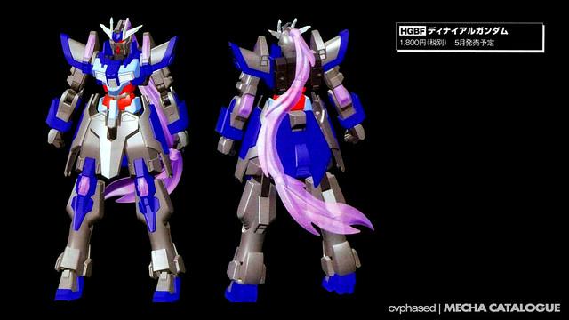 HGBF Denial Gundam