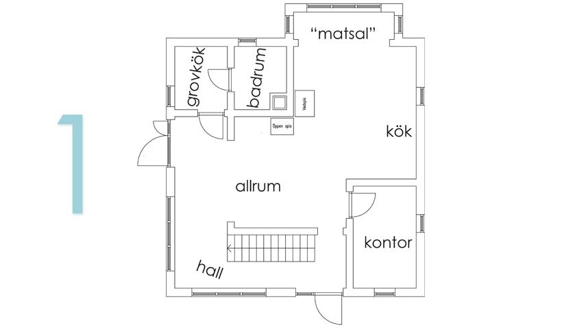 hus1blogg