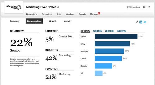 Statistics_about_Marketing_Over_Coffee___LinkedIn.jpg