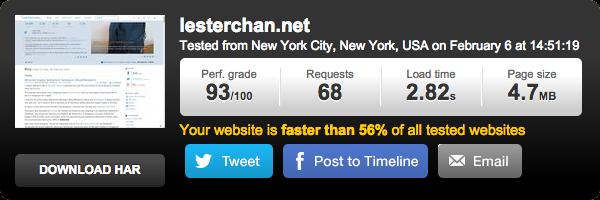 lesterchan.net v4.3 - Pingdom Page Speed