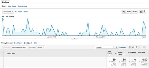 Top_Events_-_Google_Analytics.jpg