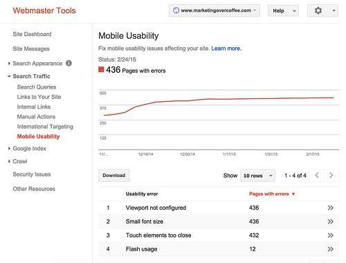 Webmaster_Tools_-_Mobile_Usability_-_http___www_marketingovercoffee_com_.jpg
