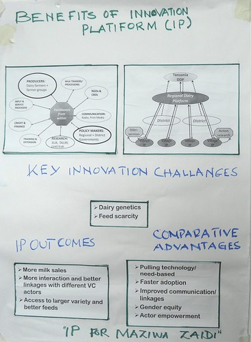MilkIT poster on innovation platforms for dairy